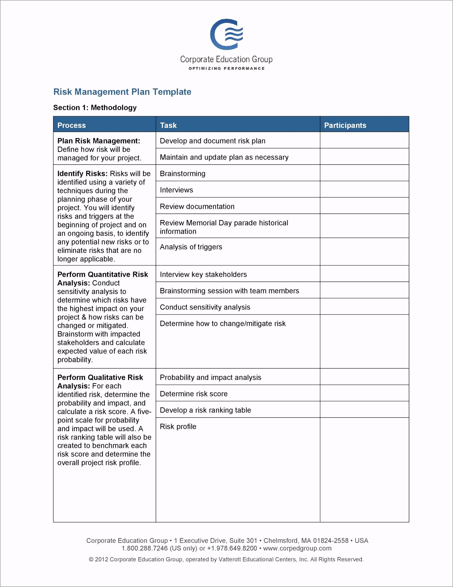 Risk Analysis Template 18 iatai