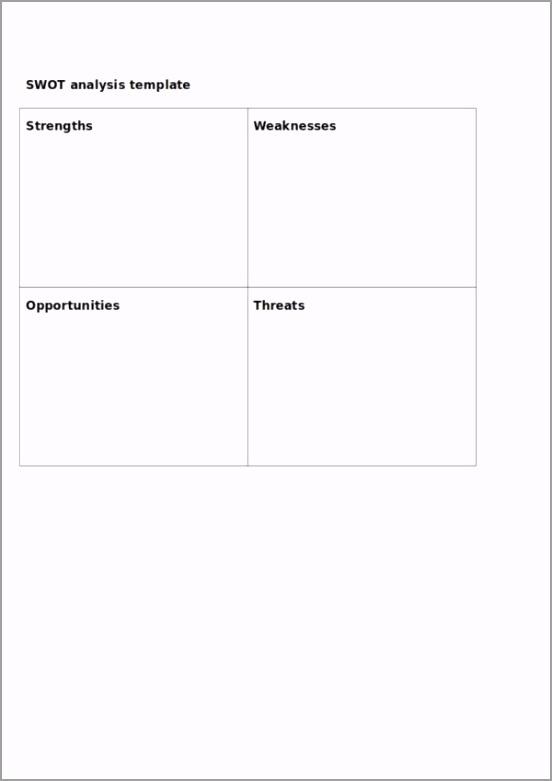 Editable SWOT Analysis Template oueia