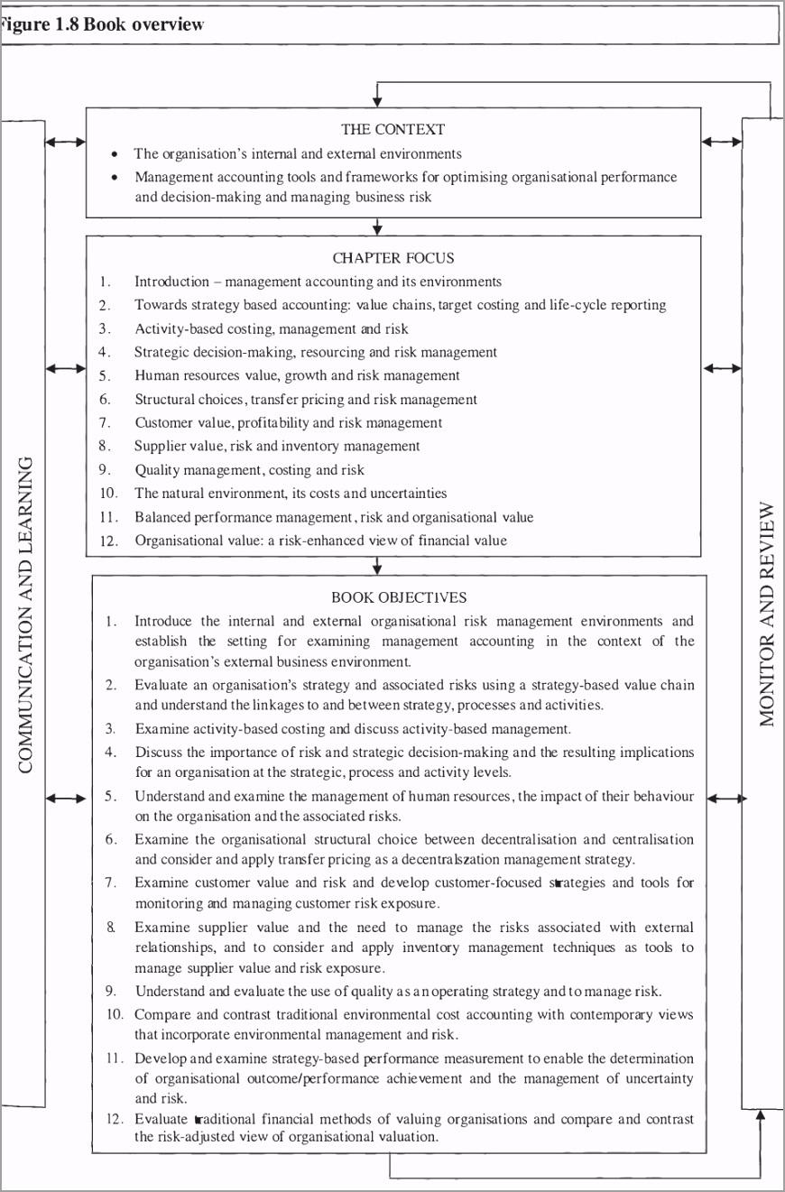 oz125key management accounting strategic decision making performance and risk pyotr