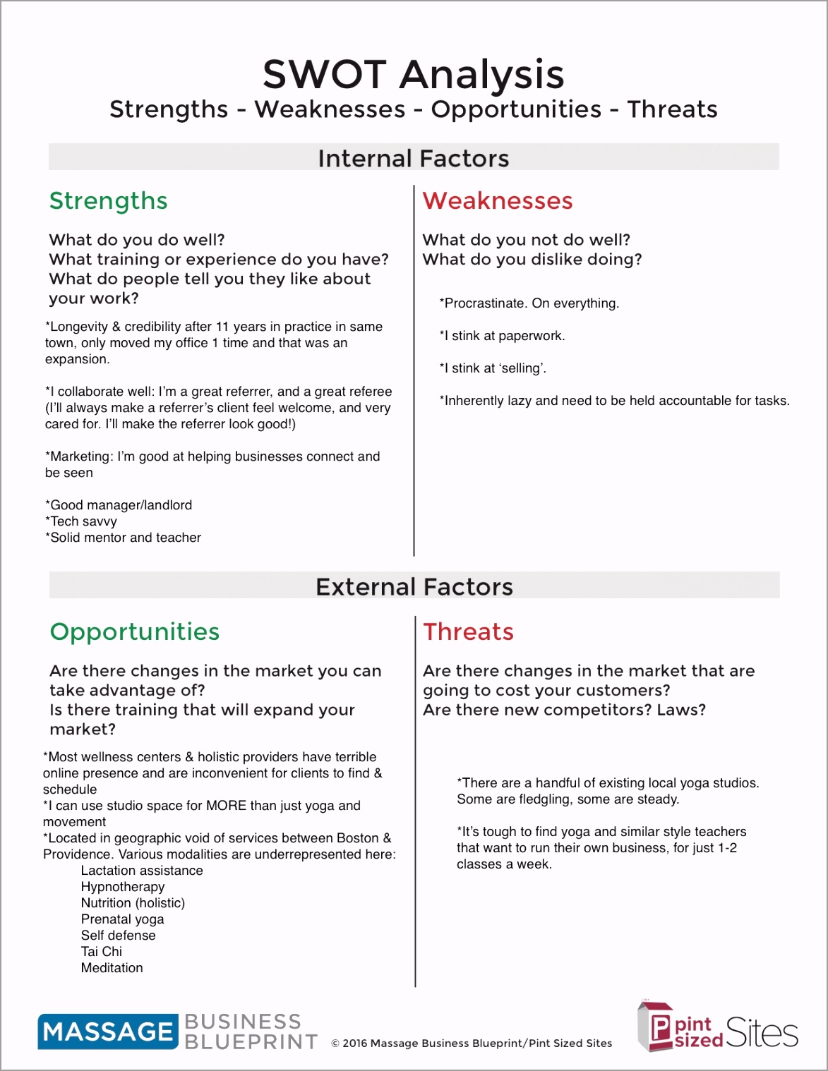 Manager SWOT Analysis Worksheet Example ruiiy