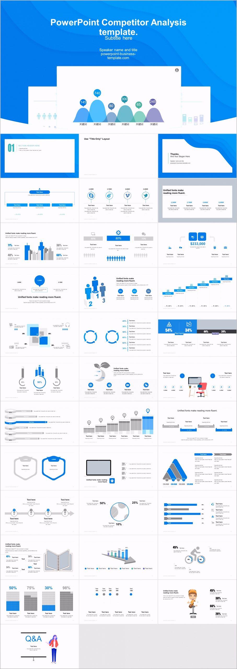 PowerPoint petitor Analysis template irupi