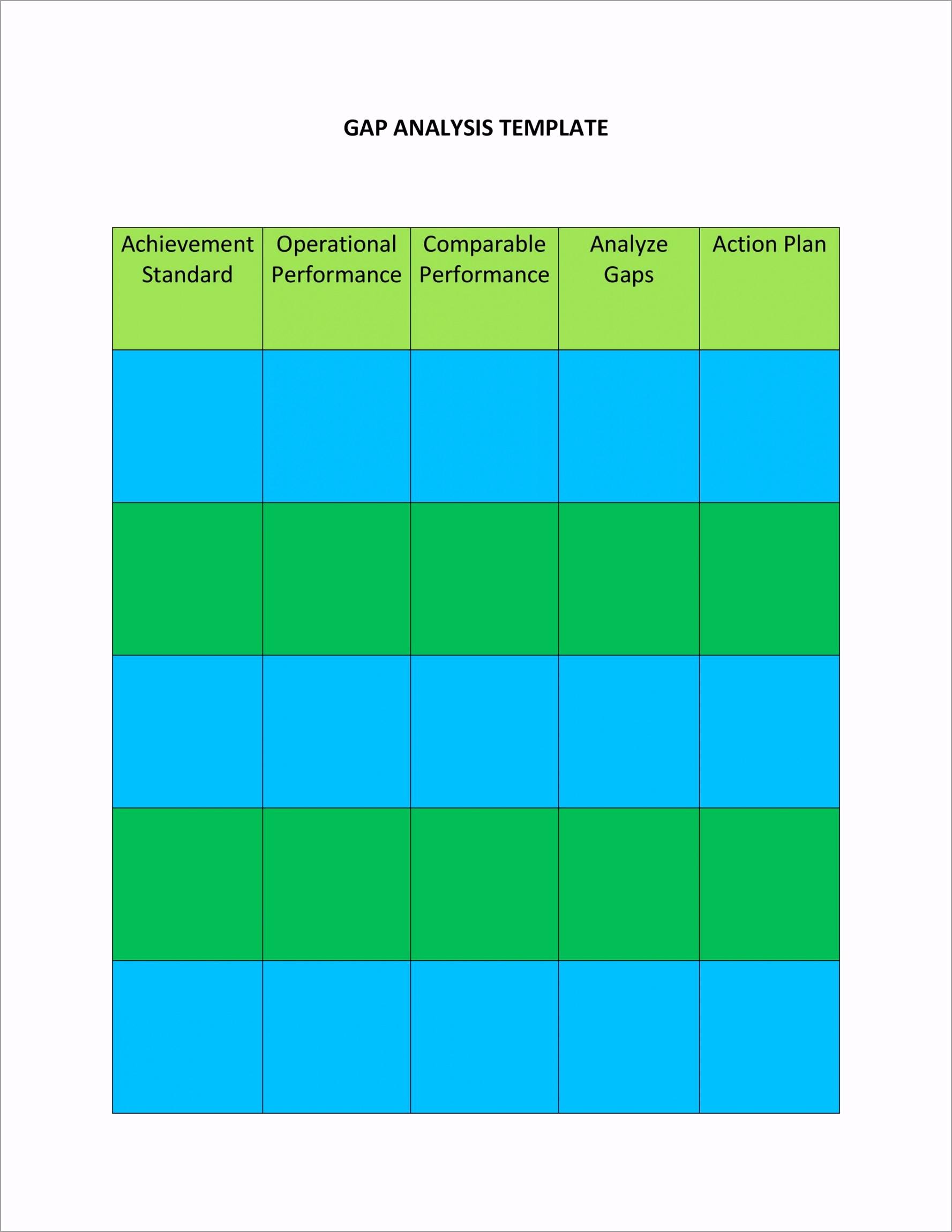 Gap Analysis Template 12 upitu