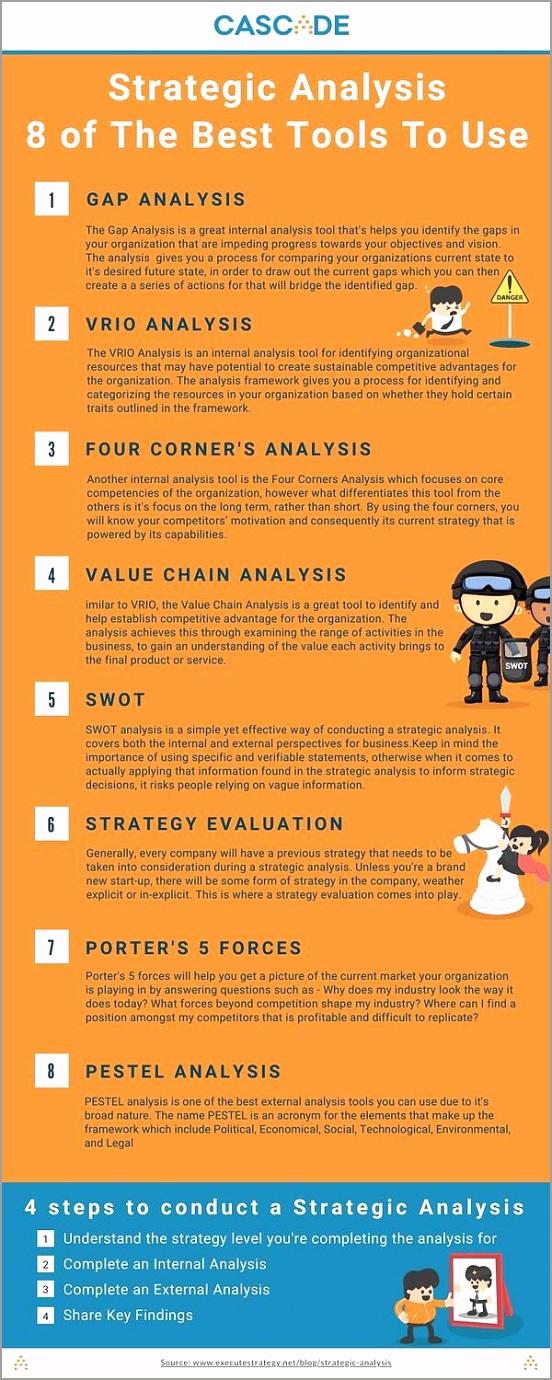 Strategic Analysis petrj