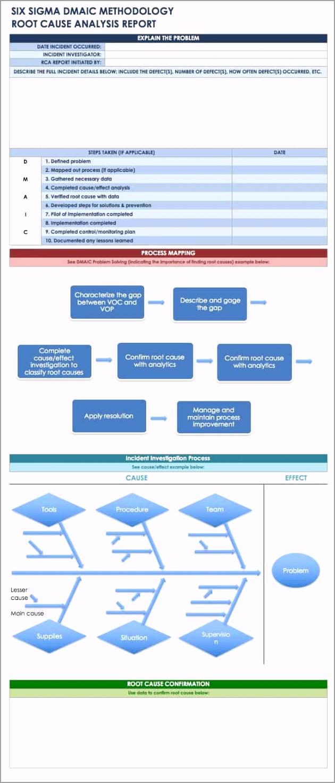 IC Six Sigma DMAIC Methodology Root Cause Analysis Template uutah