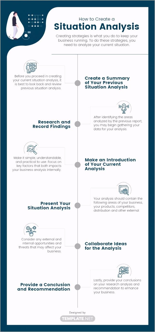 How to Create a Situation Analysis eagoa