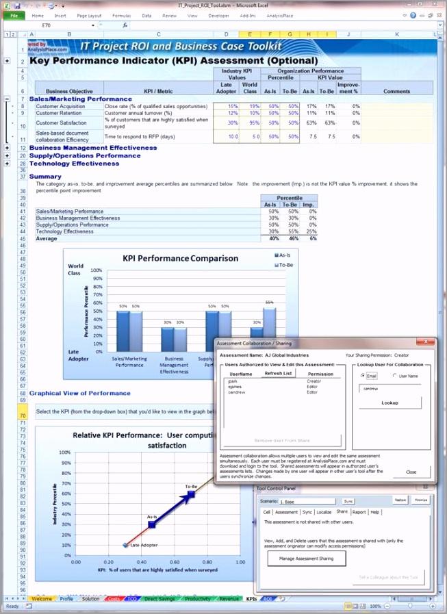 IT Project KPI Key Performance Indicator Assessment twuma