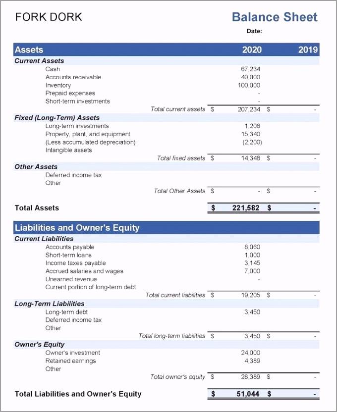 balance sheet itohe