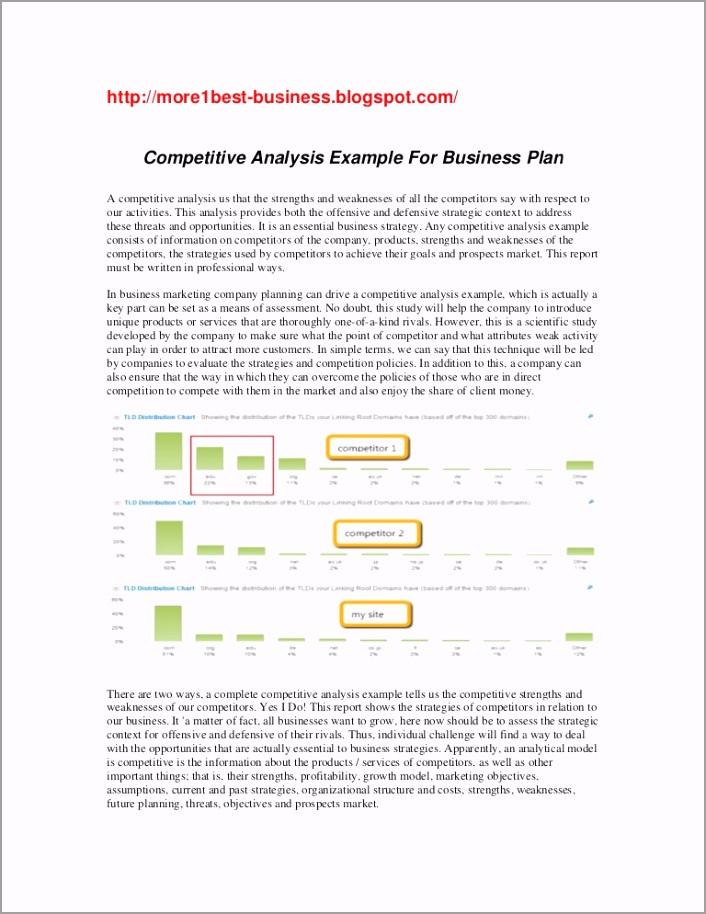 petitiveanalysi ampleforbusinessplan conversion gate02 thumbnail 4 rrrup