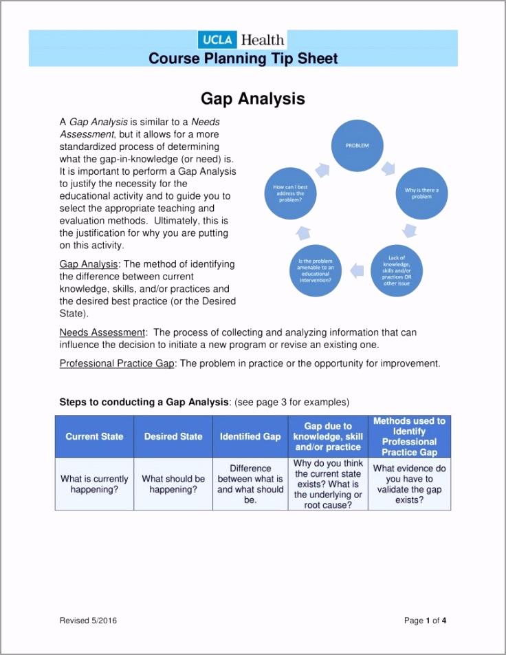 10 healthcare gap analysis examples pdf word examples inside hipaa gap analysis template 800x1035 eewer