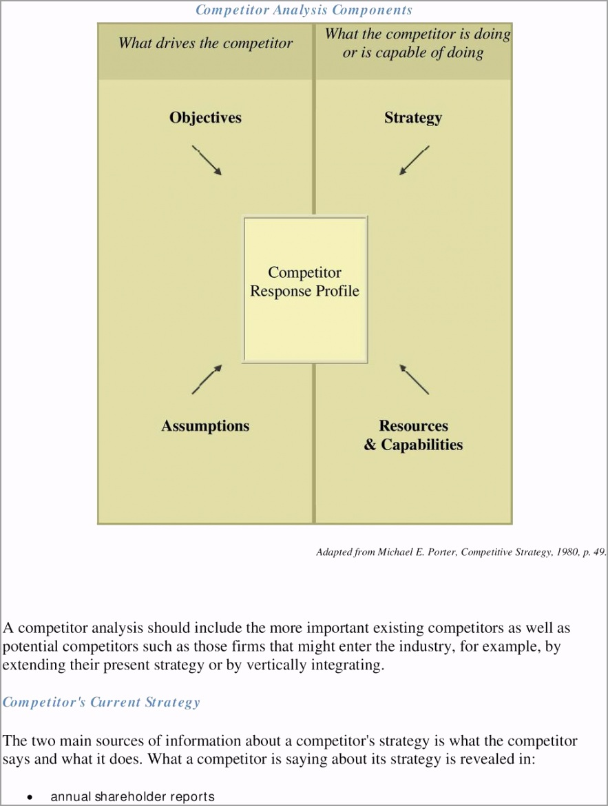 Chapter 4 petitive analysis for structual attractiveness tioio