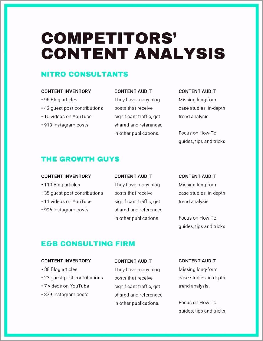 petitor Analysis Content Marketing Plan Template oairt