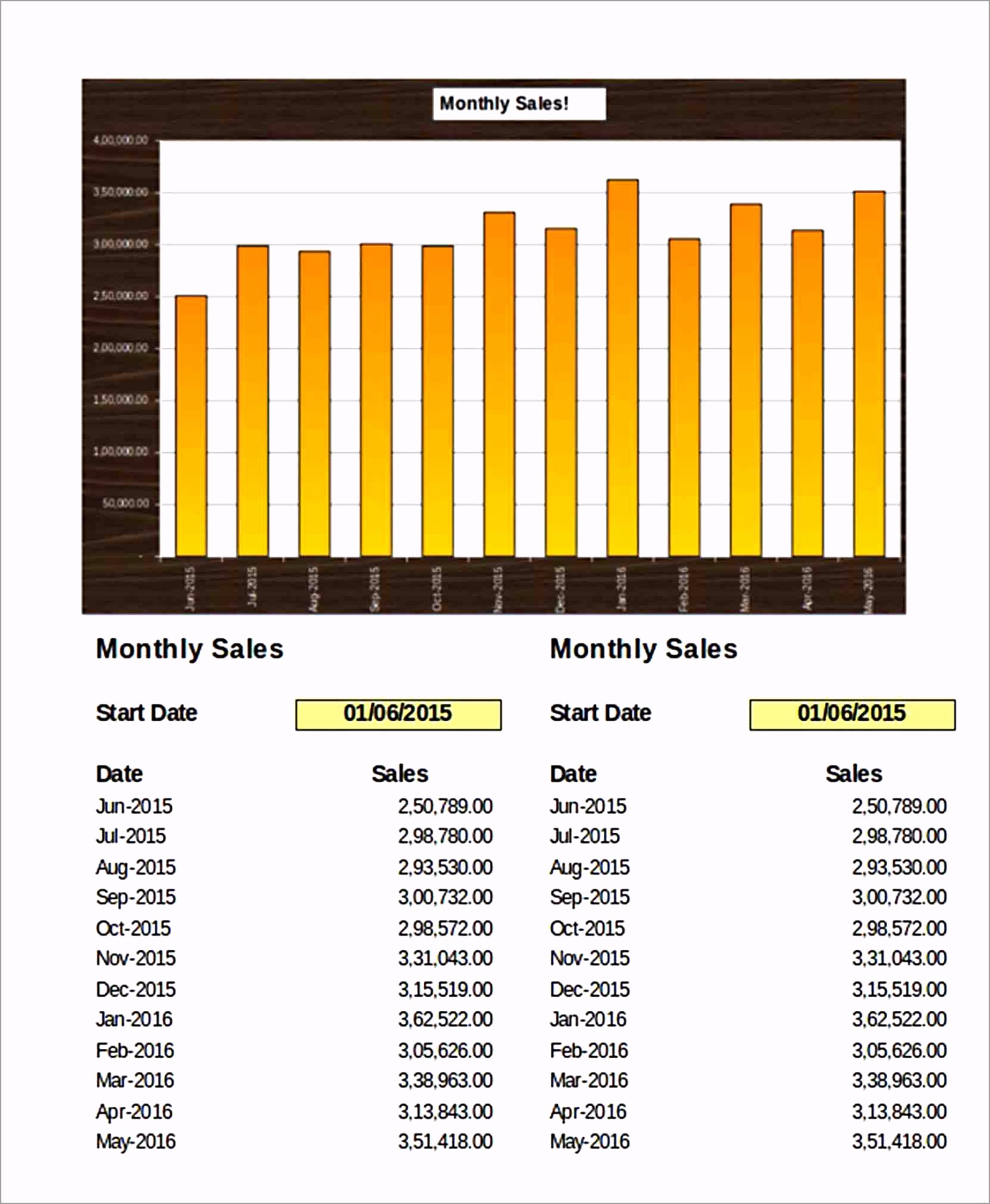 Monthly Sales Report Analysis Template wehiv