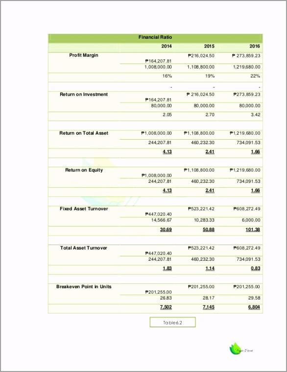 feasibility study veggie bread 60 638 pkbue