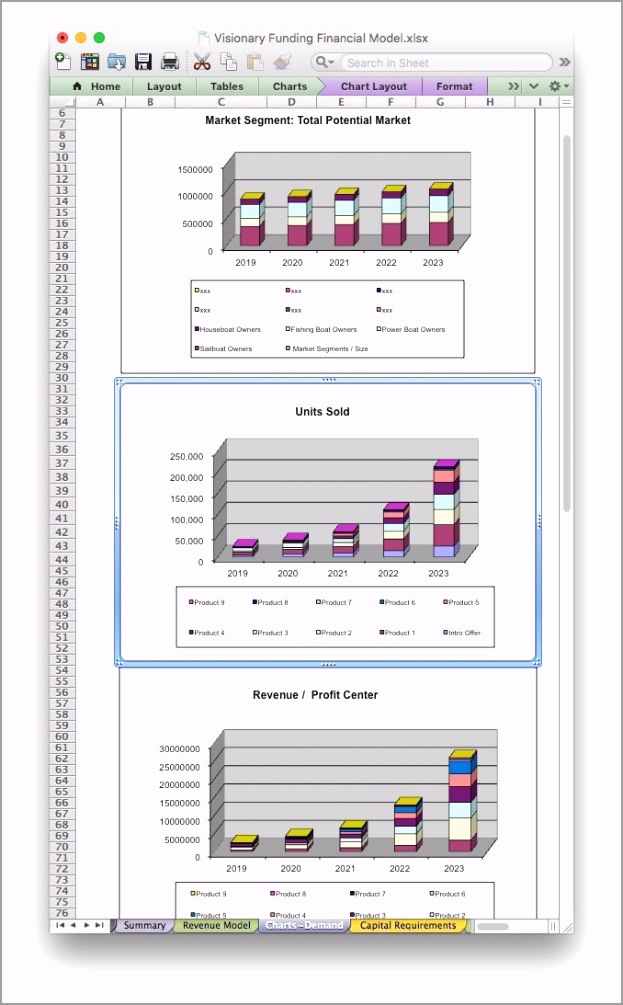 Screen image bizplanbuilder business plan software model charts graphs oowot