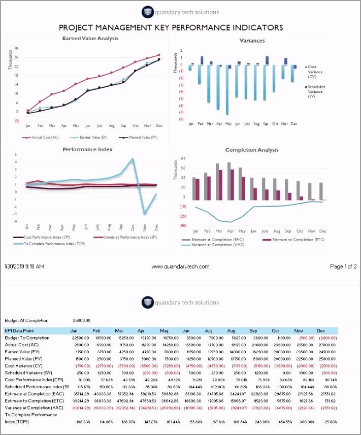 KPI Template JPG wokri