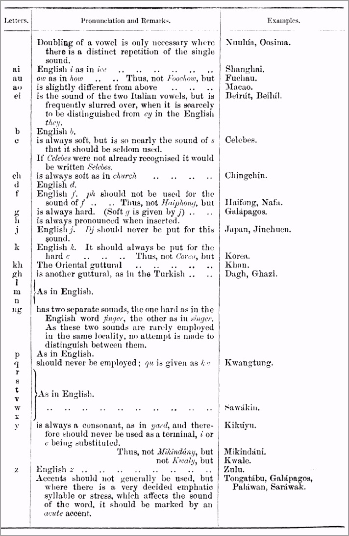 1885orthography21 rtaew