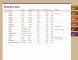 22+ Windows Excel Templates
