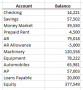 18+ How To Make A Balance Sheet In Excel