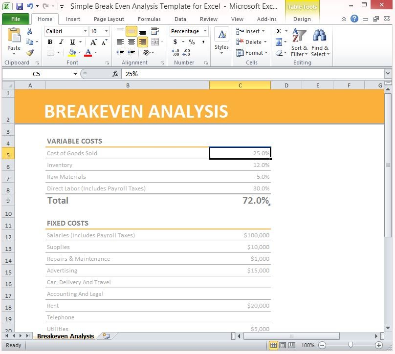 Simple Breakeven Analysis Template For Excel 2013