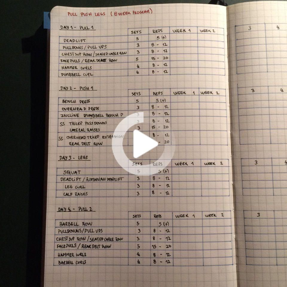 Weightlifting Tracker On My New Bullet Journal Bulletjournal In 2020 Bullet Journal Exercise Tracker Bullet Journal Workout Bullet Journal